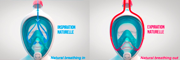 masque-facial-snorkeling-easybreath-respiration